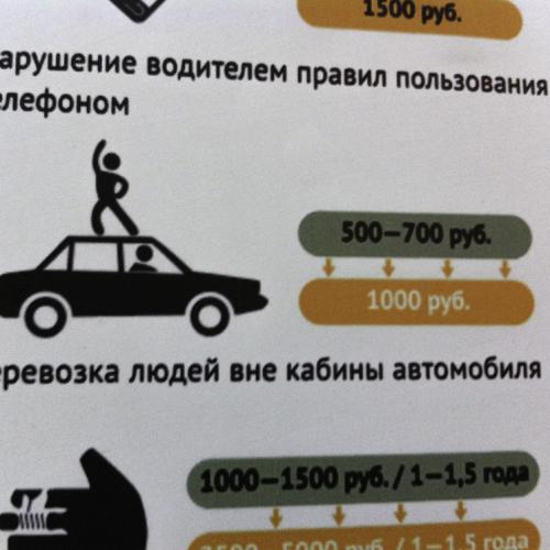 Перевозка людей вне кабины автомобиля запрещена